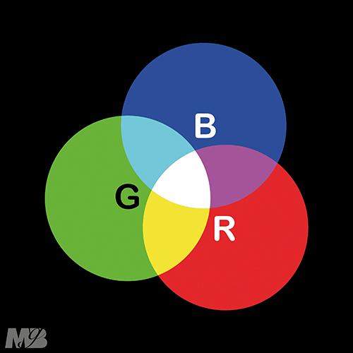 I colori RGB