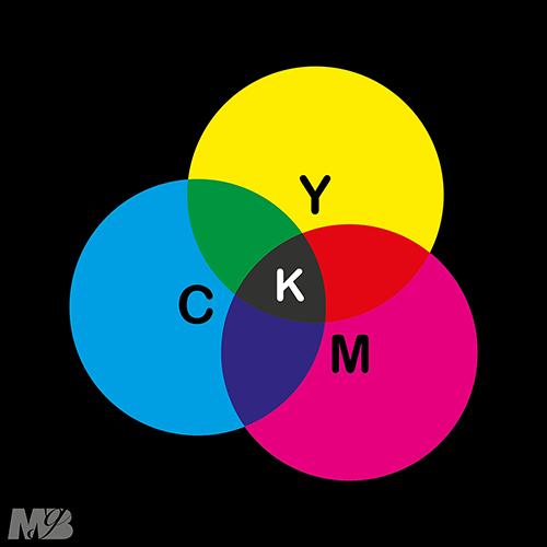 Il metodo di colore CMYK